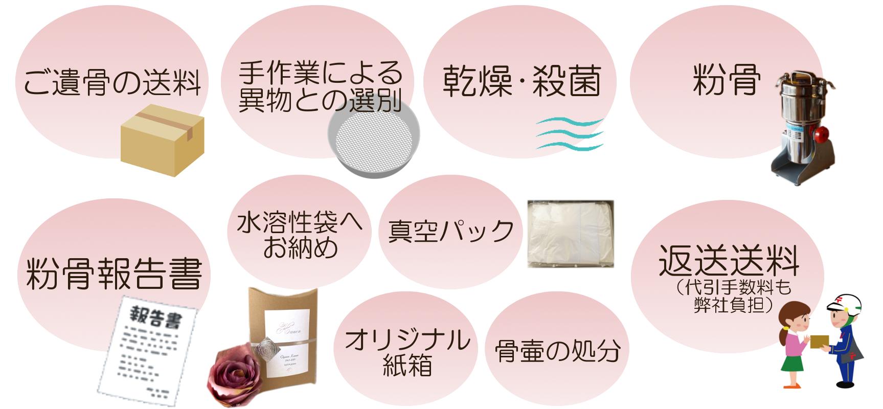 粉骨・散骨サービス カノン